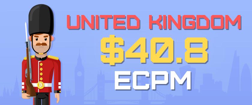 Binary options united kingdom