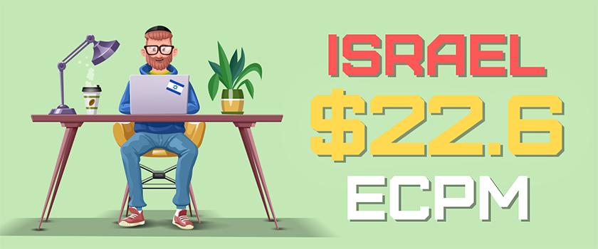 Top countries this week: Israel